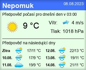 Počasí Nepomuk (okres Plzeň-jih) - Slunečno.cz
