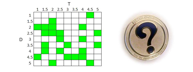 matrix mystery geocoin